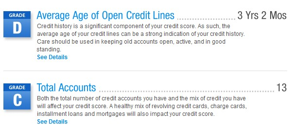 CreditKarma.com Credit Report Card