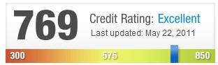 CreditKarma.com Credit Score