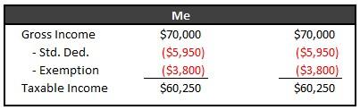 My 2012 Income